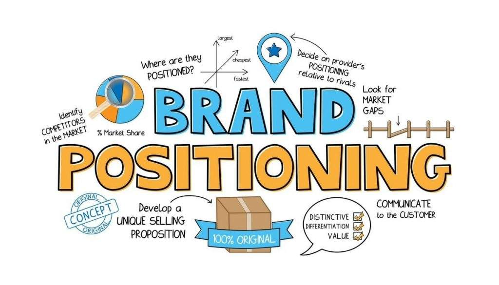 Define the branding strategy for your business in an innovative way